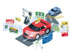 Automotive Data Service Market