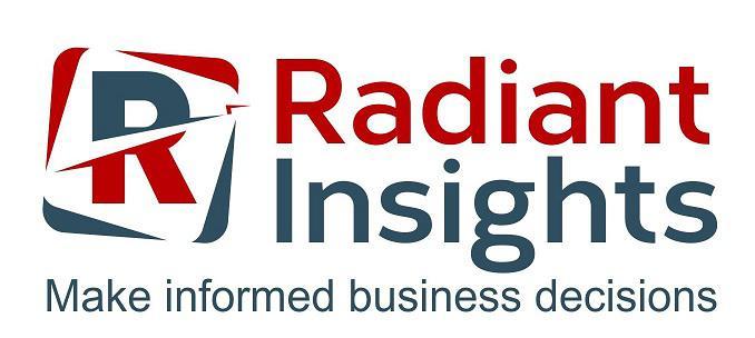 Radiant Insights, Inc