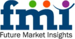 Content Delivery Network Market: Increasing Consumption