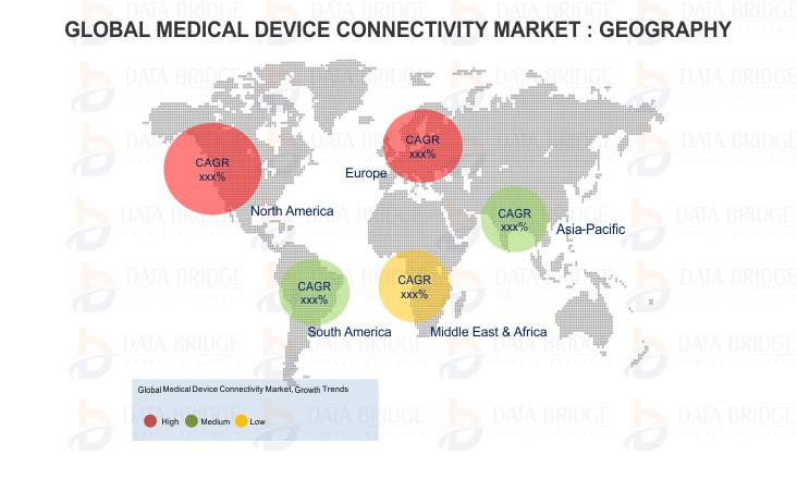 Global Medical Device Connectivity Market ? Industry Trends and Forecast to 2024