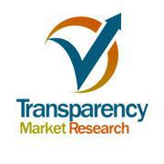 Finger Print Sensors Market Forecast and Segments, 2017-2025