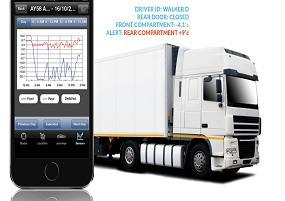 Commercial Vehicle Telematics Market 2017