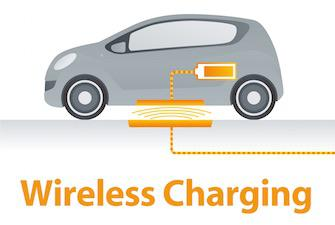 Automotive Inductive Wireless Charging Systems(Picture Courtesy)