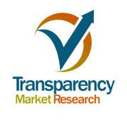 Sodium Starch Glycolate Market - Global Industry Analysis,