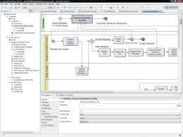 Business Process Management Software Market