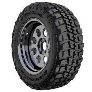 Global Automotive Super Swamper Tires Market 2017-
