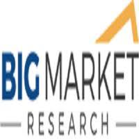 Bot Services Market - Global Industry trends,Size, Status