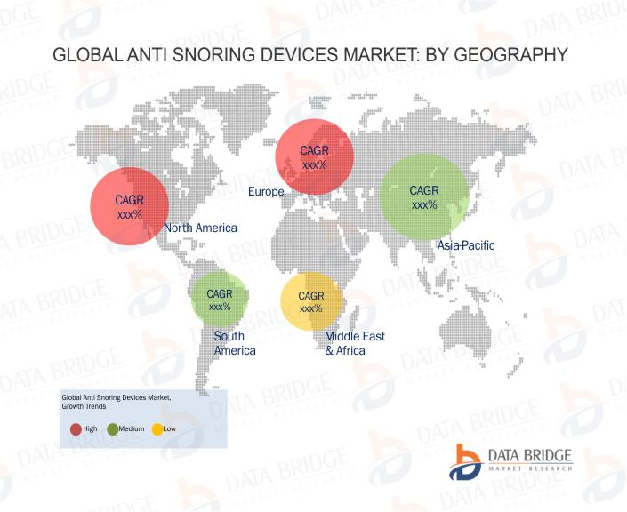 Global Anti-snoring Devices and Snoring Surgery Market - Know about key players and Forecast Report till 2024