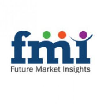 Polymer Concrete Market will Record a Sluggish 7.9% CAGR through