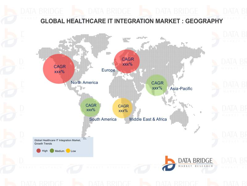 Global Healthcare IT Integration Market Trends and Forecast to 2024