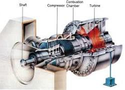 Gas Turbine Generators market