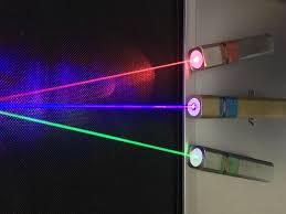 Laser Filter Protection Market