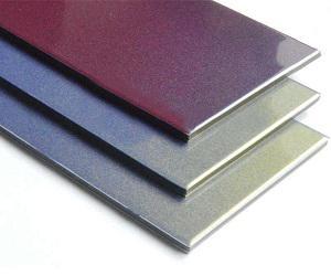 Anti-Bacteria Aluminum Composite Panels Market