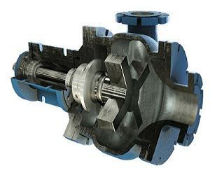 Global Dredge Pumps Market