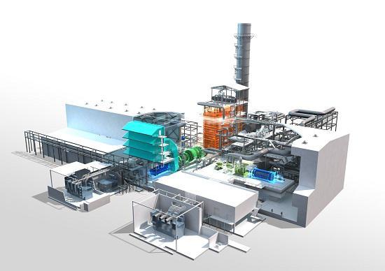 Global Combined Heat Power Market 2017 Industry Analysis -