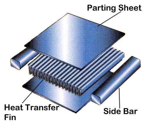 2017-2022 United States Plate Finned Heat Exchanger Market