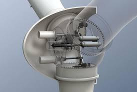 Wind Turbine Pitch System Market