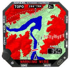 Terrain Awareness and Warning Systems (TAWS) Market