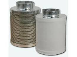 Activated Carbon Filters Market