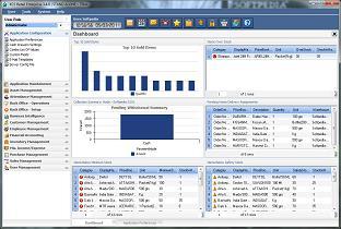 Retail Management Software Market