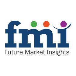 Car Security System Market to Record Sturdy Growth by 2016-2026