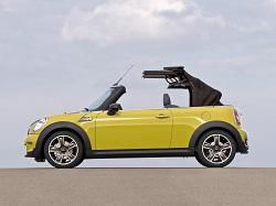 Convertible Roof Market