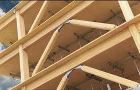 Cross Laminated Timber (CLT) Market