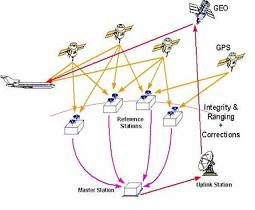 Global Aircraft global Positioning Systems Market 2017