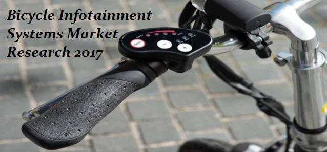 Bicycle Infotainment Systems Market