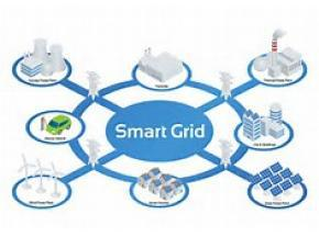 Competitive landscape of Global Smart Grid Market illuminated