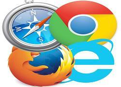 Travel Expense Management Software Market increasing demand