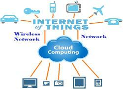 Internet of Things (IoT) Integration Market Top manufacturers