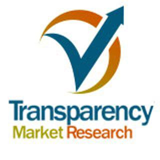 Parenteral Nutrition Market will be Worth US$ 6.9 Billion by 2023