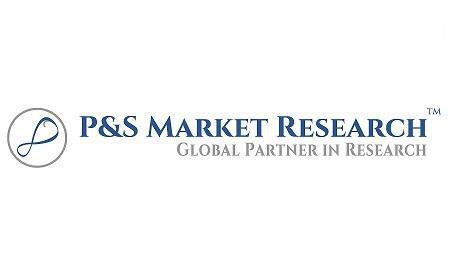 Textile Chemicals Market - Size, Share, Development, Growth