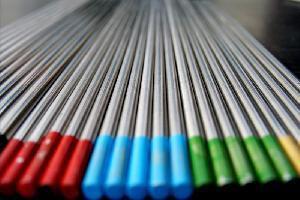 Cerium Tungsten Electrode Market