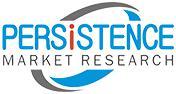 Flash-Based Array Market- Positive Long-Term Growth Outlook