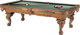Billiards Tables Market