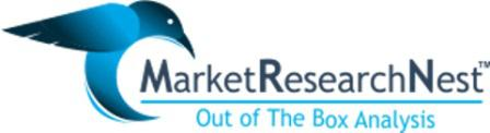 Growth of Capecitabine Market 2017 Analysis and Forecast to 2021