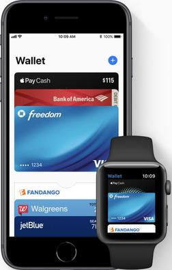 Mobile Payment Technologies Market Reporting & Evaluation