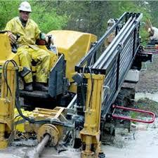 Global Horizontal Directional Drilling Market | Industry Size,