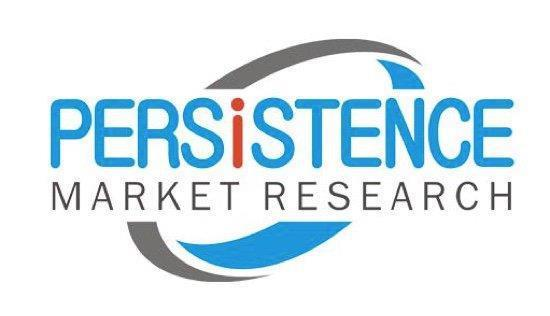 Multi-touch Attribution Market Forecast Research Reports