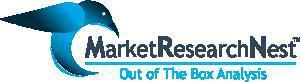 Muconic Acid, Muconic Acid Market, Muconic Acid Industry