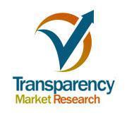Aerospace Data Recorder Market will Register a CAGR of 4.6%