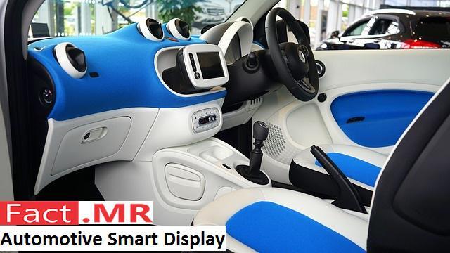 Automotive -smart-Display