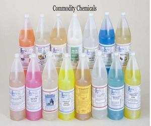 Global Commodity Chemicals Market