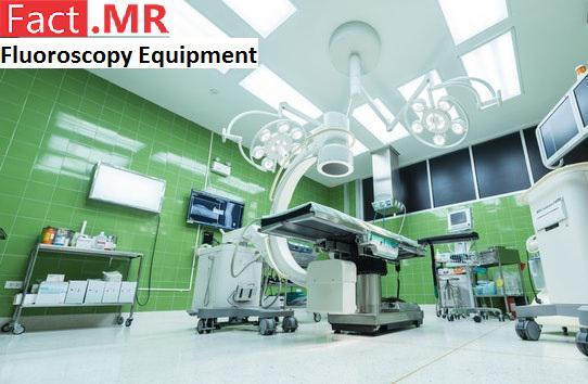 Fluoroscopy- Equipment