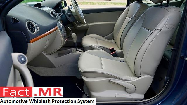 Automotive- Whiplash-Protection-System