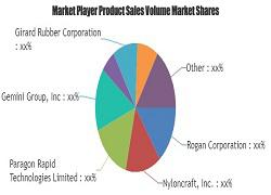 Two Shot Injection Molding market