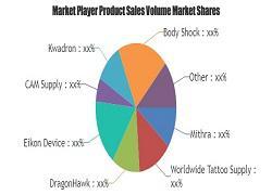 Tattoo Gun market Report