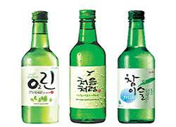 Soju Market Forecast by countries, Type & Application by Leading